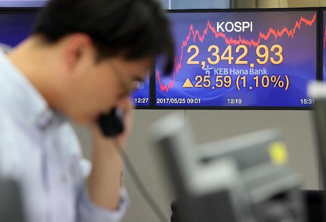 韩国KOSPI指数连续4天刷新纪录