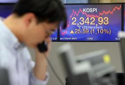 .韩国KOSPI指数连续4天刷新纪录.