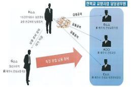 제주, 하천 공사 비리 전·현직 공무원 7명 구속… 공무원-업자 유착