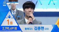 '프로듀스101 시즌2' 순위 공개, 1등 김종현…장문복은?