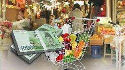 .物价涨不停!韩国5月CPI同比上涨2%.