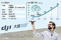 [중국기업이야기] 6년 무명 설움 딛고 '드론계 애플'로…세계 시장 70% 석권…DJI