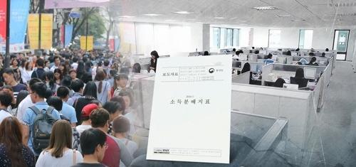 韩收入不平等加剧 中产阶级比重下滑