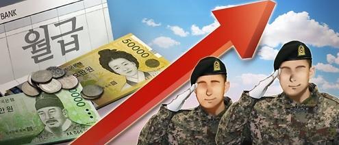 韩国义务兵工资明年或将上调88%