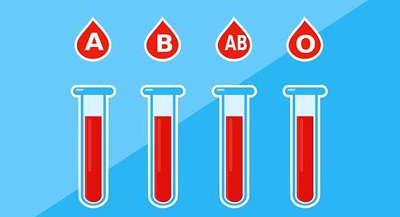 血型也影响工作?调查显示韩企CEO中B型人居多