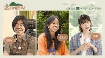 '효리네 민박' 첫 방송 본 네티즌 재미있게 잘 봤어요 vs 게스트 때문에 말 나올 듯 [왁자지껄]