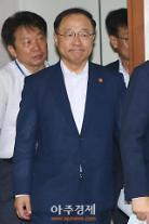 [AJU PHOTO] 경제현안간담회 참석하는 홍남기 국무조정실장