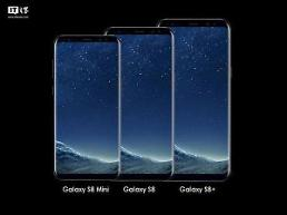 .Samsung in preparation to release smaller version of Galaxy S8: Rumors.