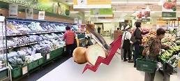.韩6月居民消费价格指数同比上涨1.9%.