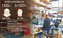 [르포] 세계 바이오메카 샌디에이고 가보니…州정부 稅 혜택에 바이오·제약 寶庫로 '열기'