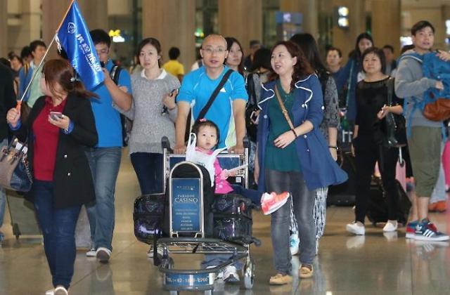 中国游客变了?购物支出减少住宿游览费用增加
