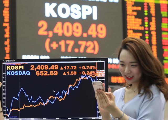 韩国综合股指KOSPI收盘首次突破2400点