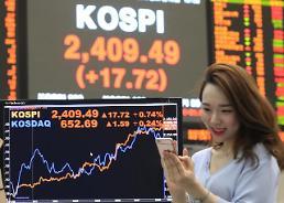 .韩国综合股指KOSPI收盘首次突破2400点.