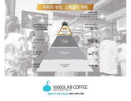[로컬 톡톡 창업 기업]만랩커피, 스페셜티 커피대중화의 시작