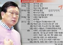 박삼구 회장, 금호타이어 인수 포기 안한다...상표권 제안 일부 수용