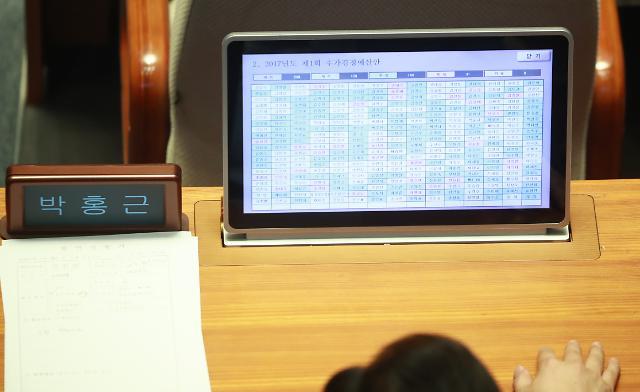 文정부 첫 추경 국회 본회의 통과…찬성 140표 가결