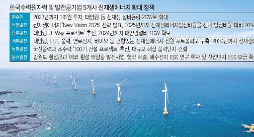 [뉴스포커스] 신재생에너지 활성화 위한 전기사업법 …