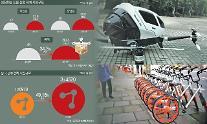 중국이 4차 산업에서 강한 이유
