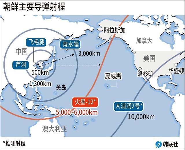 """朝鲜战略军:正在研究使用""""火星-12""""型导弹全面包围关岛的作战方案"""