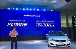 .北京现代推出首款纯电动汽车 欲在华打响翻身仗.