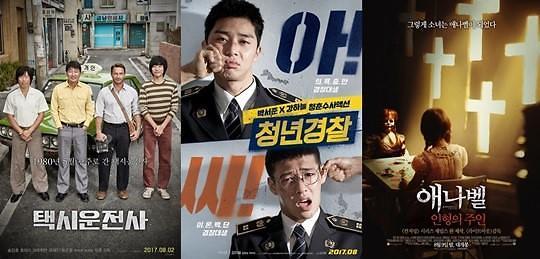"""韩影坛现""""新三强争霸""""局面 《出租车司机》《青年警察》《安娜贝尔》引领票房"""