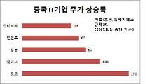 중국 IT기업들 실적 상승에 주가도 급등