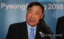 평창조직위, 공제·연금기관협의회와 '대회 성공개최' 업무협약