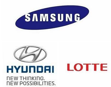 韩30大企业上半年营业利润激增近五成 职工人数出现减少