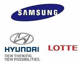 .韩30大企业上半年营业利润激增近五成 职工人数出现减少.