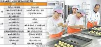 [착한기업 시대]SK이노베이션, 사회공헌 패러다임도 '이노베이션'