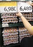 """.""""毒鸡蛋""""风波持续 大型超市鸡蛋降价25%."""