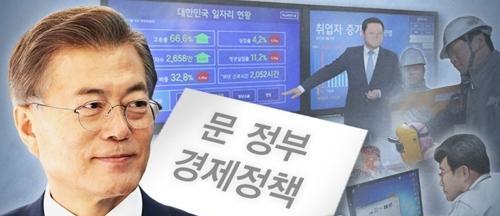 韩政府敲定2018年预算案 预算总额同比增长7.1%