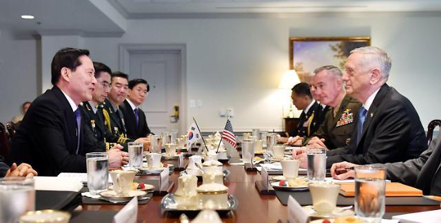 韩美防长协商朝核问题 一致强调不脱离和平解决方案