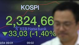 N. Koreas nuclear test rattles S. Korean financial markets