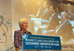 .IMF总裁:消除就业性别歧视可使韩国GDP上升10%.