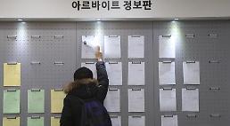 .调查:韩逾五成大学生做兼职.