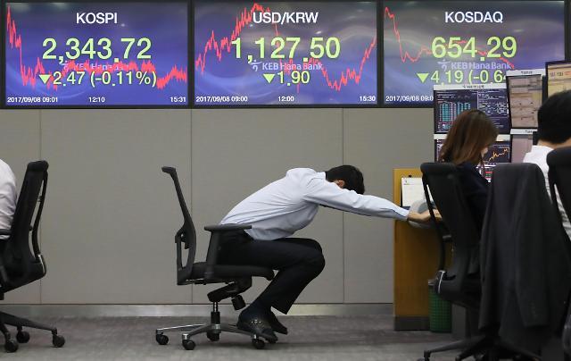 中方反萨措施致韩企股价齐跳水 14个月间蒸发超20万亿韩元