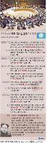"""매케인 """"韓 전술핵 재배치 심각하게 고려해야"""""""