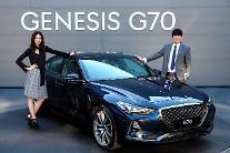 """ジェネシス「G70」、ラグジュアリー中型セダン1位が目標…""""年間1万5000台販売するだろう"""""""