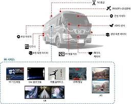 .Telecom giant KT allowed to make first road test of autonomous bus.