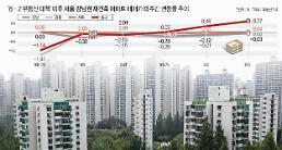협치 본게임 부동산 보유세 우회 증세 힘 받나