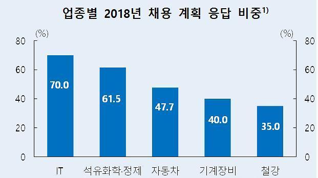 중국 사드 유탄 맞은 제주…관광객 80% 뚝