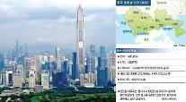 화웨이, 텐센트, 비야디를 품은 '중국판 실리콘밸리'