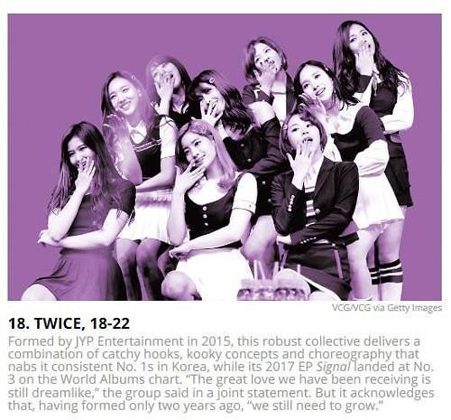 女团TWICE入选公告牌21岁以下新生代歌手榜单