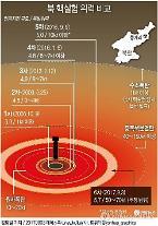 [김상순칼럼]대한민국, 북핵위기와 사드보복 극복에 '국민적 용기'가 필요