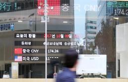 .韩中货币互换协议能否续签?.