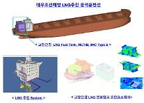 大宇造船海洋、18万トン級の鉱石運搬船用のLNG燃料タンク開発