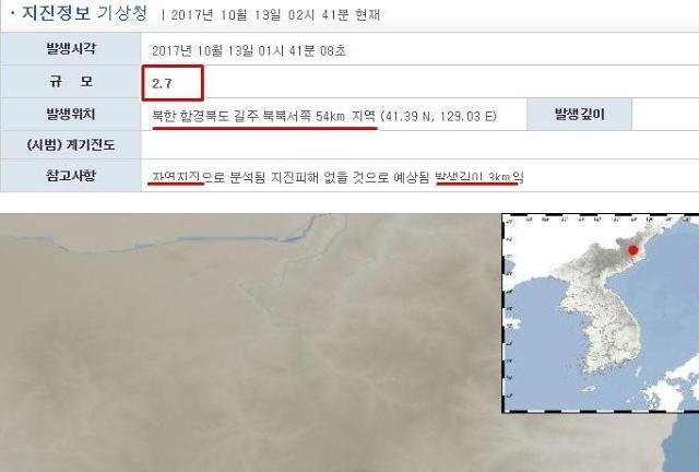 韩气象厅:今日凌晨朝鲜咸镜北道吉州发生2.7级自然地震