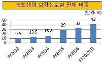 [금융 블라인드] 농협생명은 지금 체질 개선 중