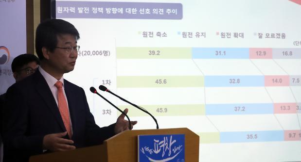 신고리 원전 5·6호기 건설 재개…찬성 59.5%